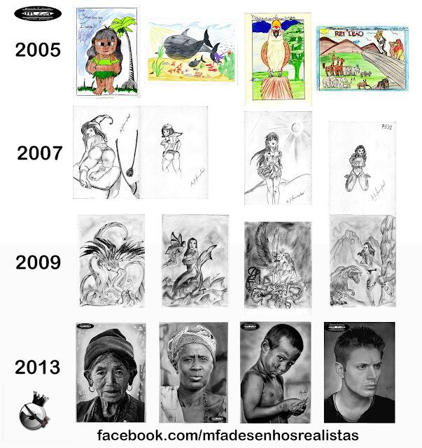 Desenhos Realistas - Maurício Fortunato Araújo - Como tudo começou.