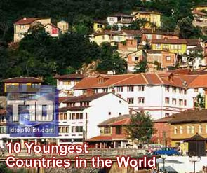 Top 10 Youngest Countries in the World