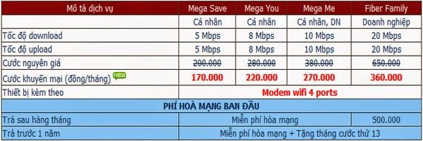 Khuyến Mãi Lắp Mạng Internet FPT Trong Tháng 4 Năm 2015 2