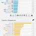 [INFOGRAPHIC] Top Brand Facebook. Benchmarking... l'ingrediente segreto