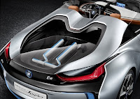 BMW i8 Concept Spyder Wallpaper 02