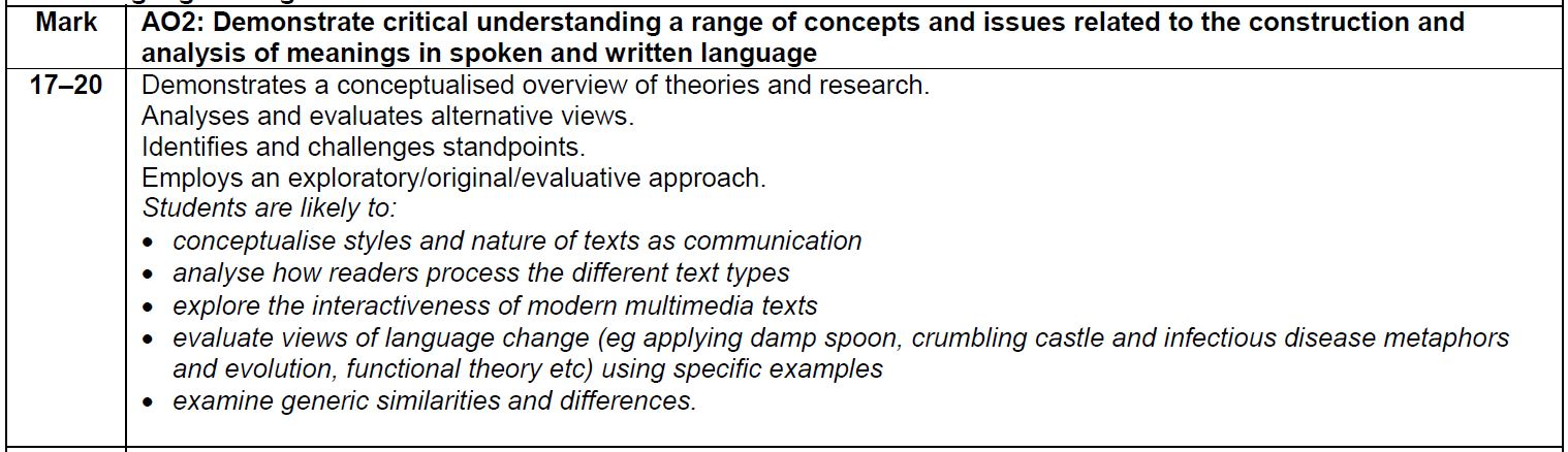 a2 english language theorists coursework English language a2 theories here are some english language a2 things from my own notes that will hopefully be helpful to english language a2 media text coursework.