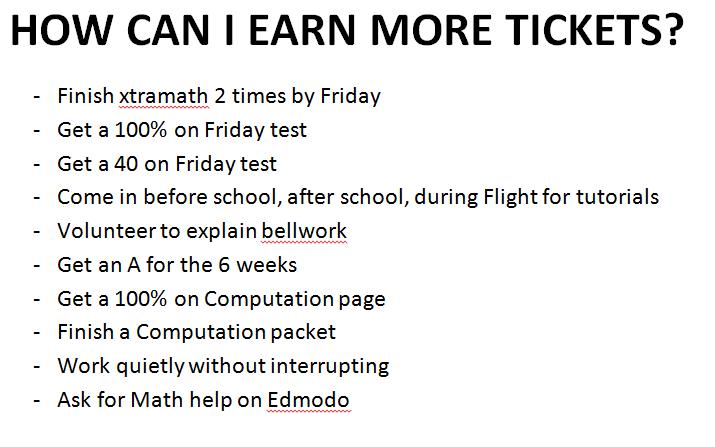To physics homework problems - Best essay topics