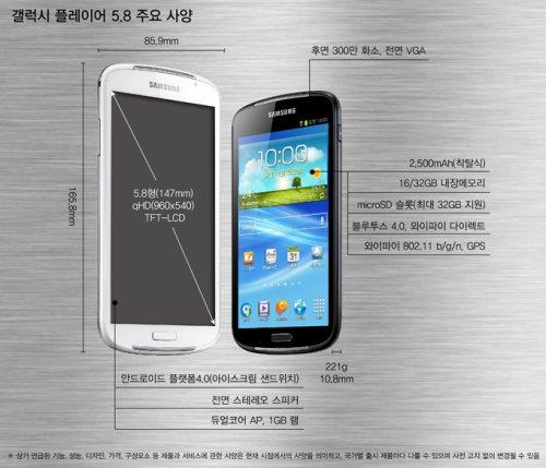 Display da 5,8 pollici e android 4 ics per il nuovo Galaxy player