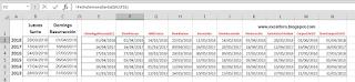 VBA: Enum - enumeración de constantes y el cálculo de las principales festividades durante y después de la Pascua.