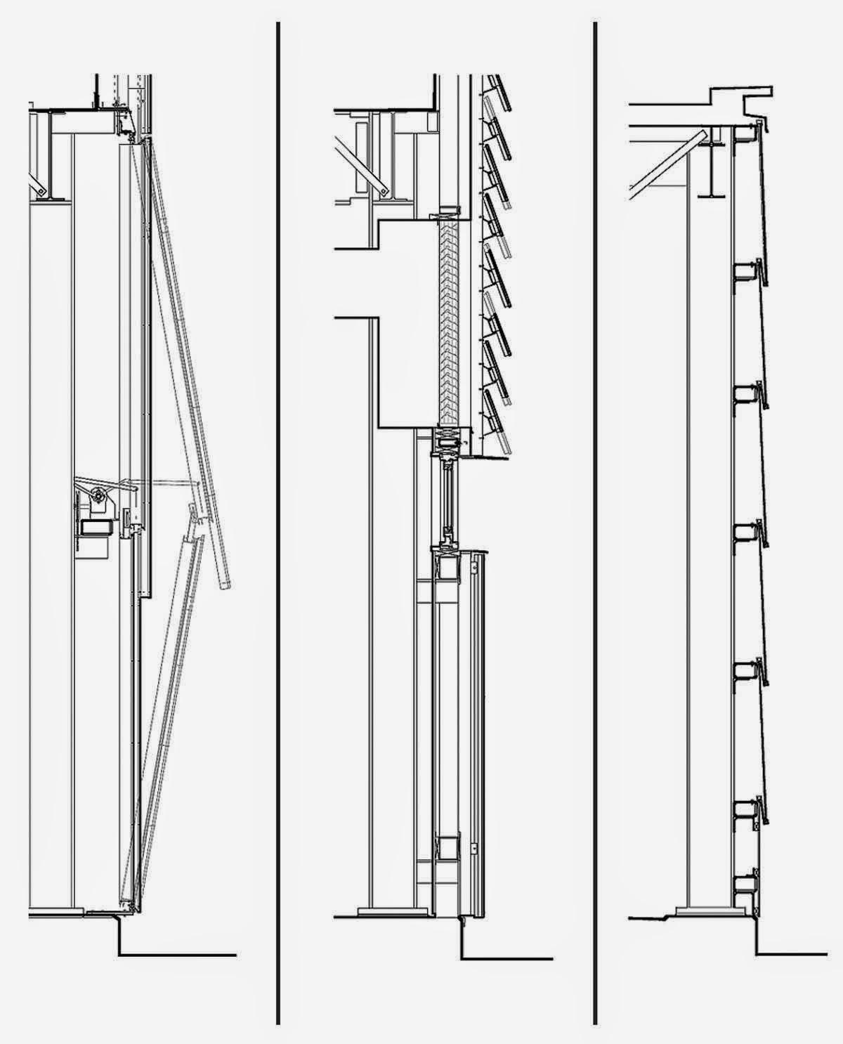 Dynamic Facade Facade Mechanics Information