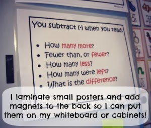 homeschool essentials laminate small posters