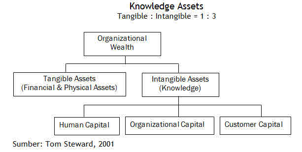 contoh thesis s2 manajemen