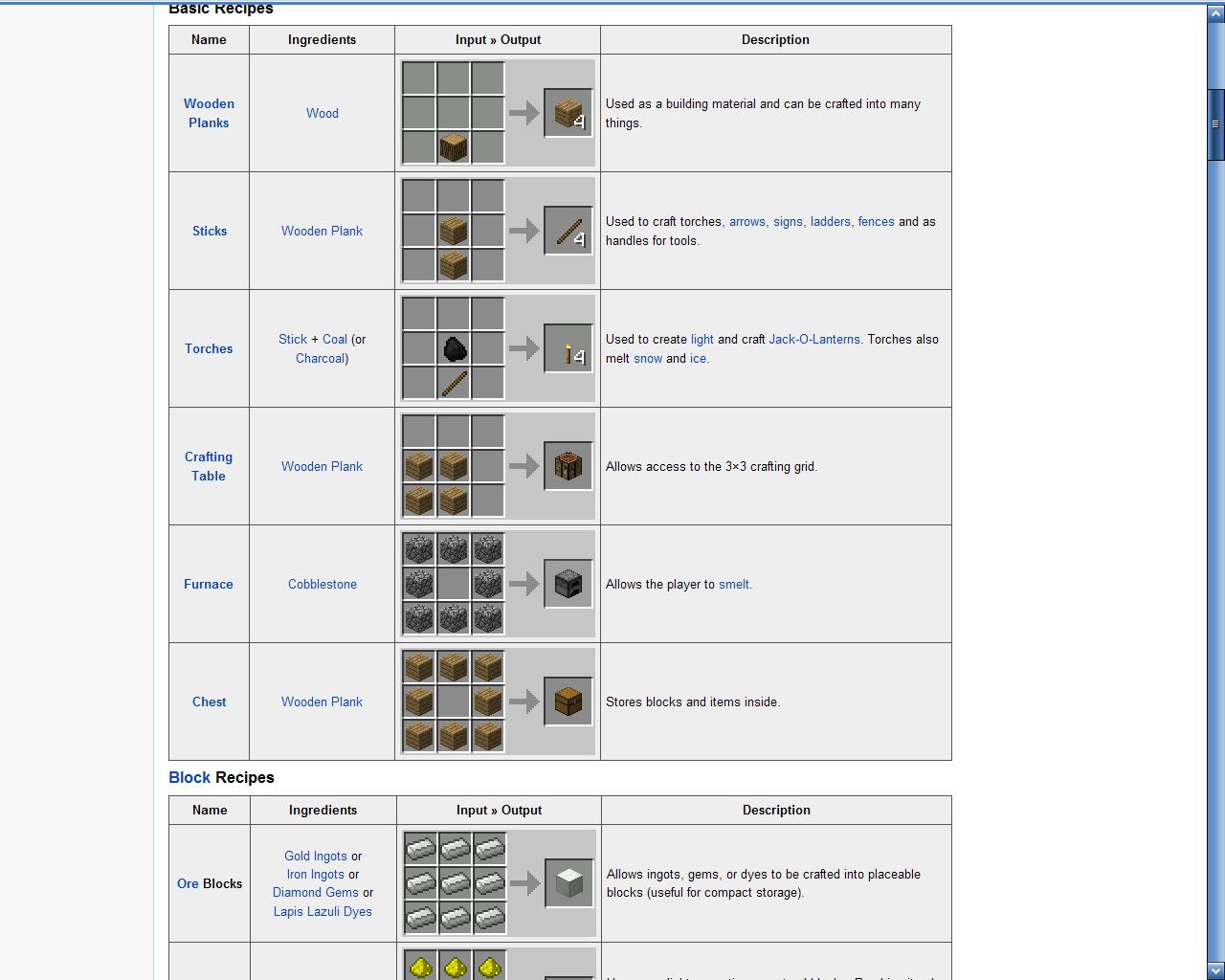 Todo lo que tienes que saber sobre minecraft Minecraft