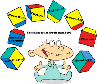key concepts of project based learing written on blocks that are surrounded a cartoon baby
