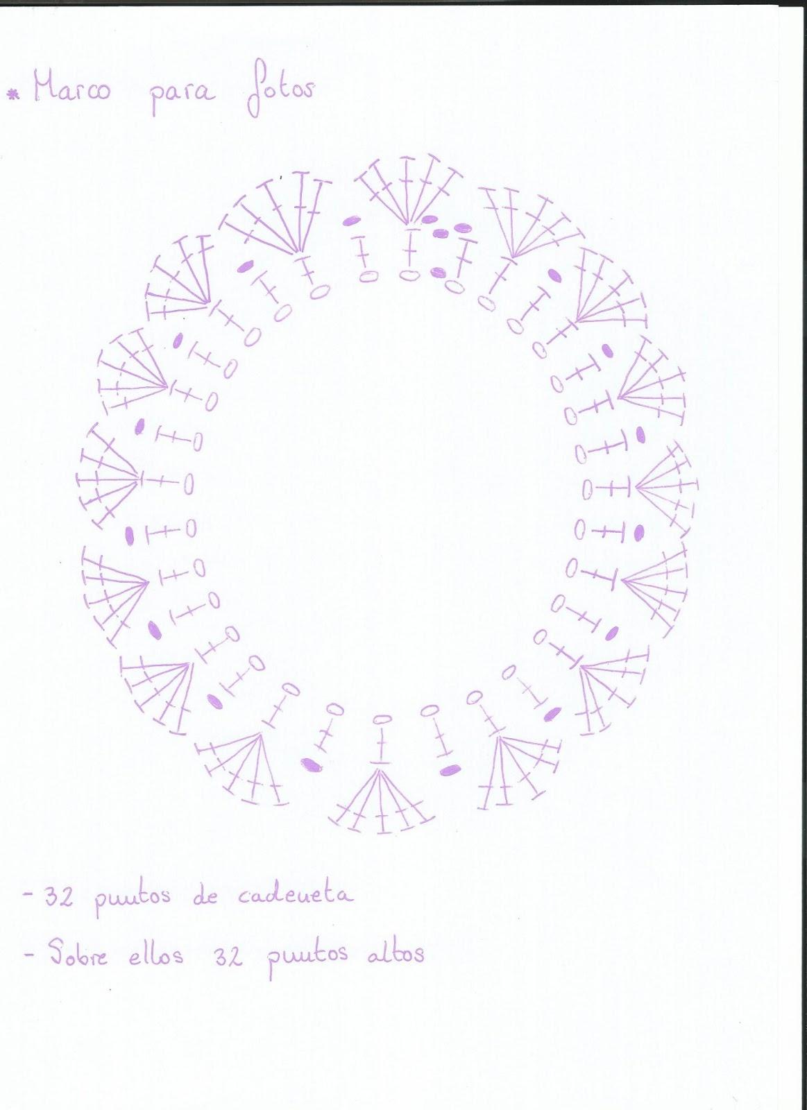 Pincinqui Pinzanca: Monedero de ganchillo y patrón (crochet purse ...