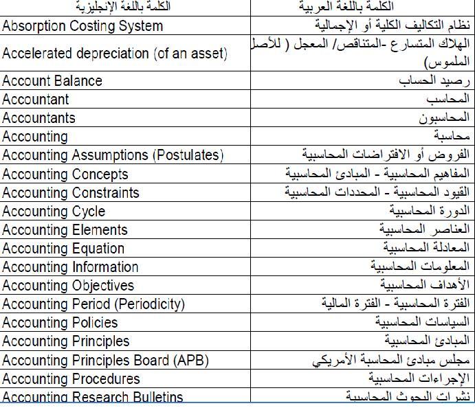 تحميل كتب شهادة cia باللغة العربية
