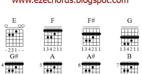 nepali songs guitar tabs Tags : nepali songs guitar tabs banjo ...