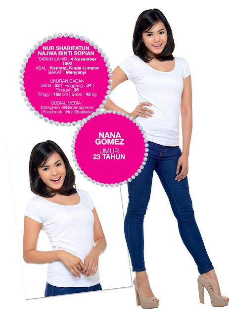 Profil Peserta Dewi Remaja 2014/2015 Nana Gomez