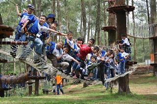 bandung treetop