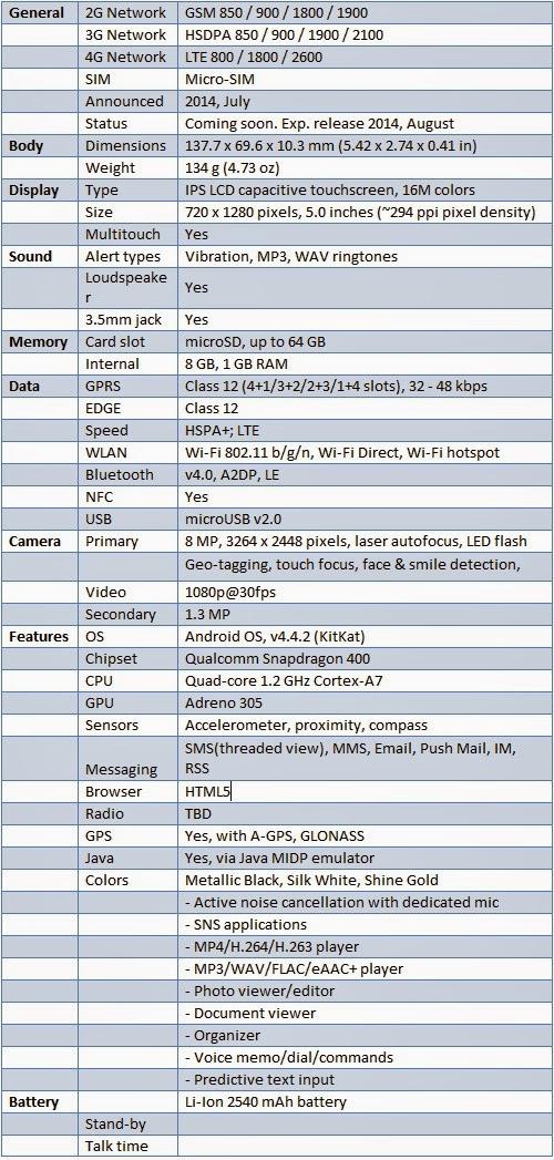 Harga LG G3 S dan Spesifikasi