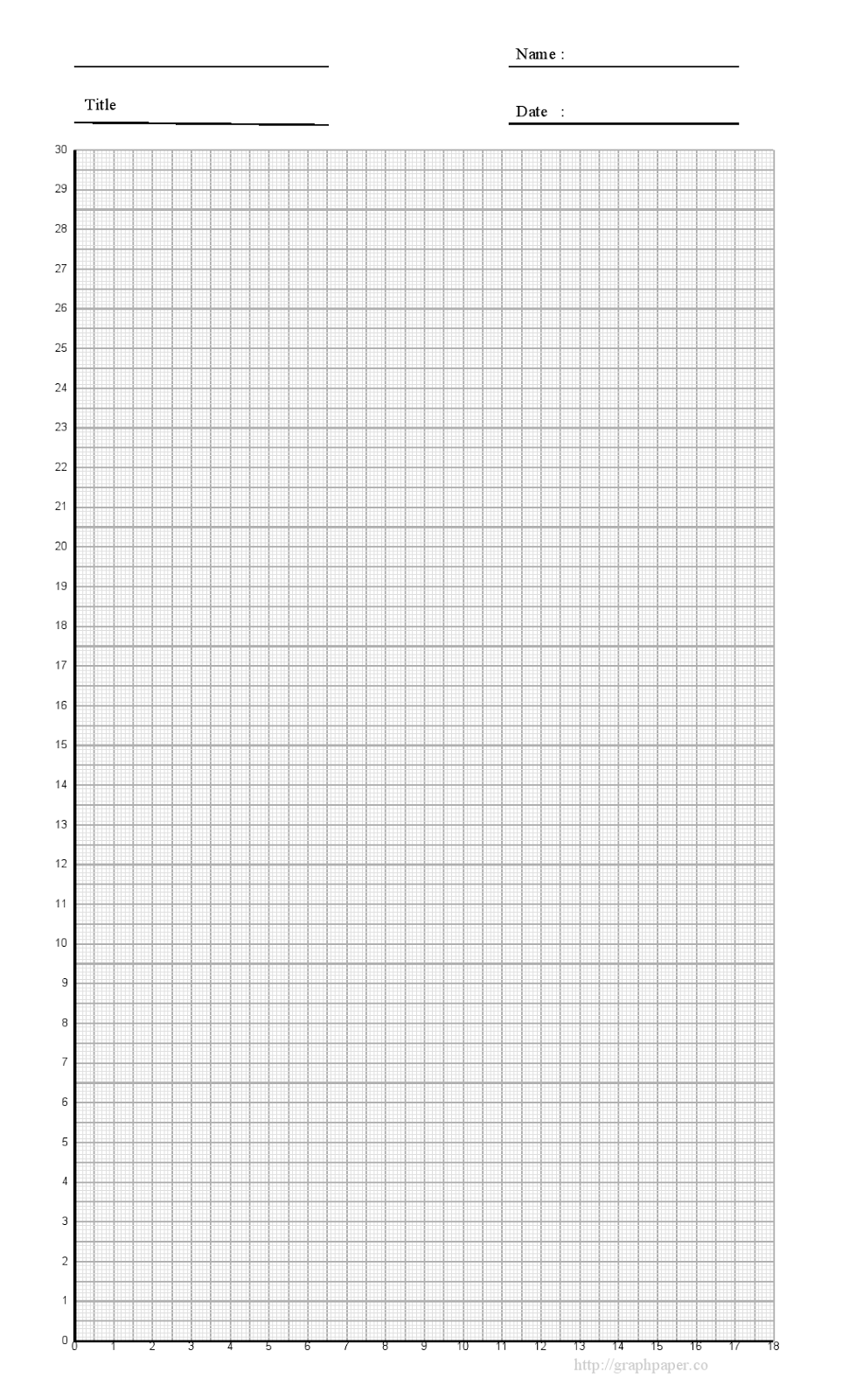 graph paper to write on online