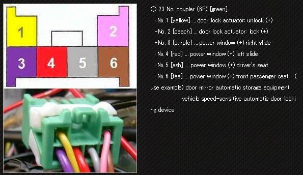 Foto foto wiring pemasangan foglamp honda freed gb3 2011g1ng2 gambar 5 keterangannya cheapraybanclubmaster Images