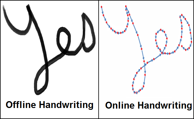 Online Handwriting