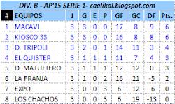 Div. B - Serie 1