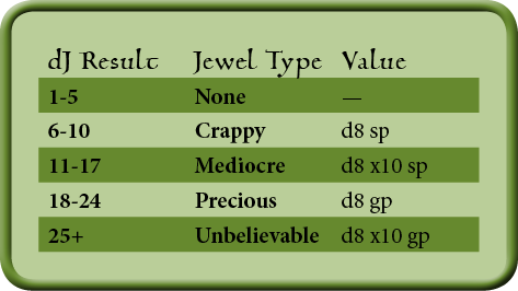 Simplified Jewel Types for Phoenix