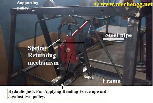 Pipe bending machine mechanical project
