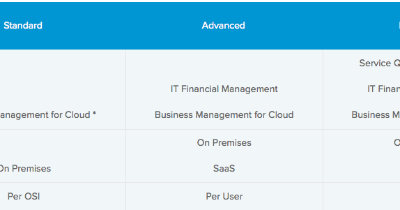 vCenter Chargeback Manager End of Availability