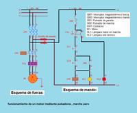 esquema electrico arranque motor trifasico mediante pulsadores marcha paro