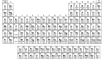 Proyecto tecno quimica 3a tabla periodica grupo 18 viii a los gases nobles urtaz Images