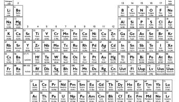 Proyecto tecno quimica 3a tabla periodica grupo 18 viii a los gases nobles urtaz Choice Image