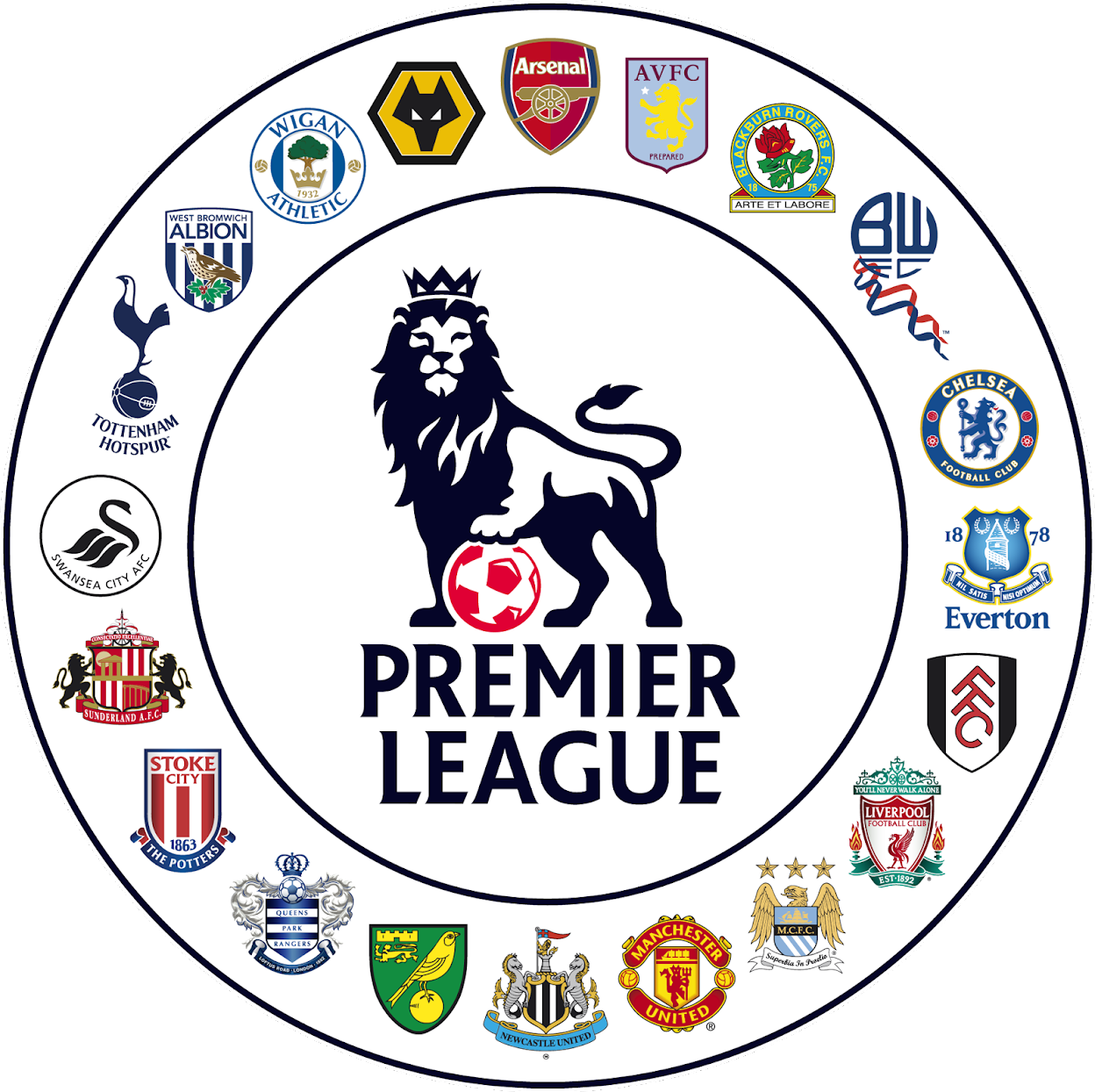 Beautiful Barclays Premier League Logo 1248 x 1244 · 711 kB · png