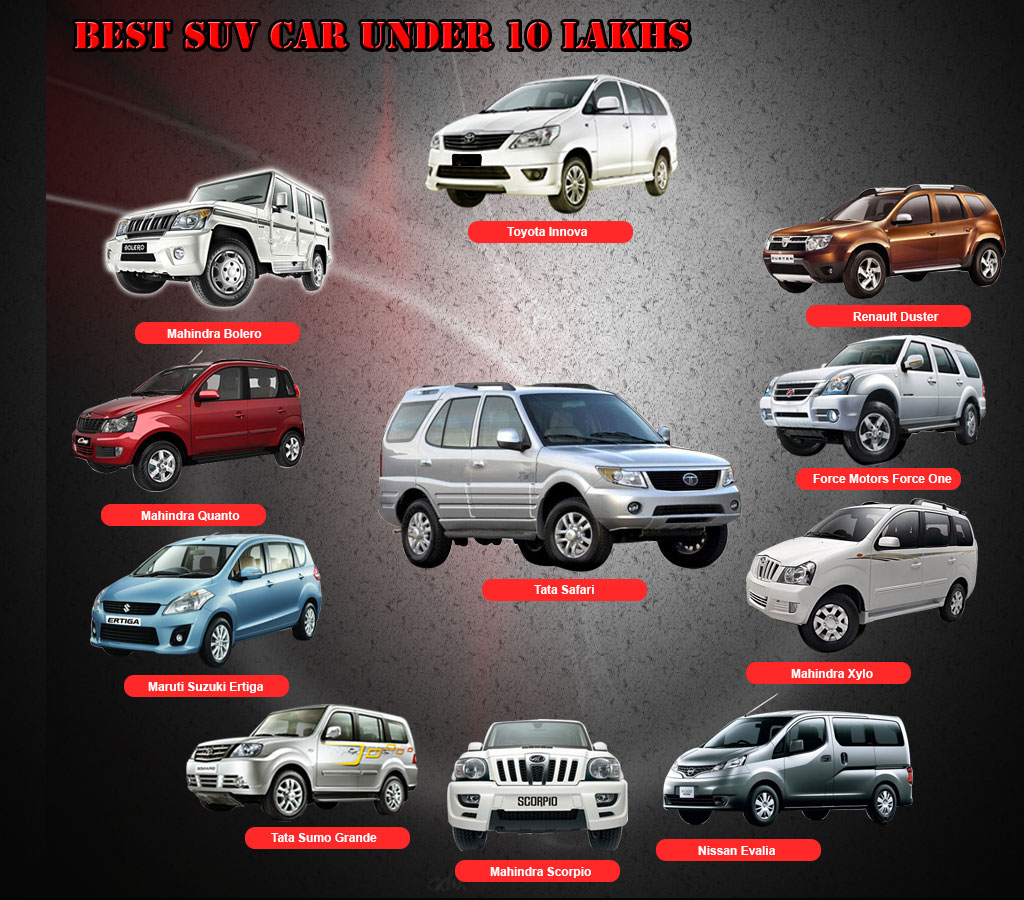Top 10 small cars in india under 7 lakhs