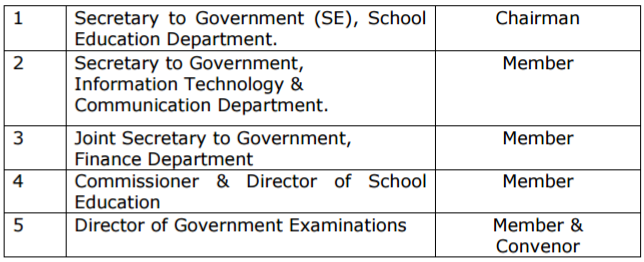 #AP #SSC #Exams 2016 #Committee for Processing the 10th #Results