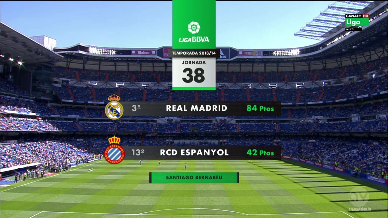 InfoMixta - Informacion al instante. REPETICION REAL MADRID VS ESPANYOL. Goles, Resultados, Estadisticas, Online