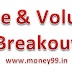 Daily Price and Volume Breakout for 03 Aug 2015