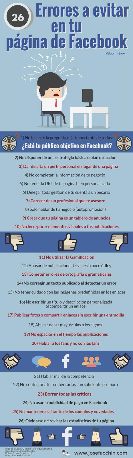 Una infografía con 26 errores a evitar en tu página de Facebook.