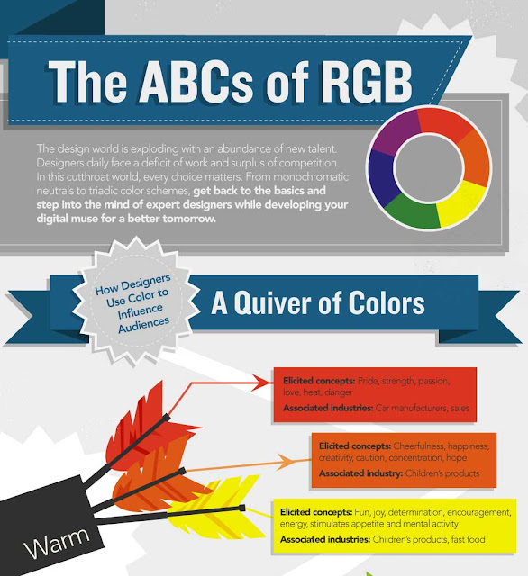 Color Theory: The ABCs of RGB