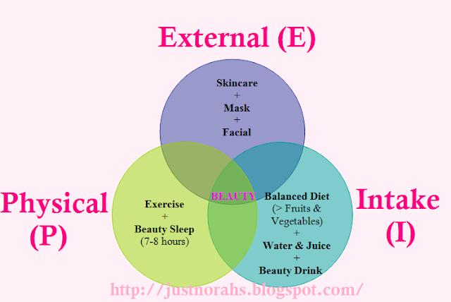 innerbeauty vs outer beauty essay