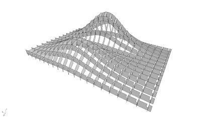 Madeincalifornia Co De Ribs Structure