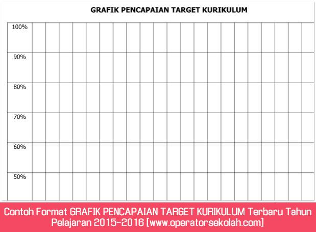 Contoh Format GRAFIK PENCAPAIAN TARGET KURIKULUM Terbaru Tahun Pelajaran 2015-2016 [www.operatorsekolah.com]