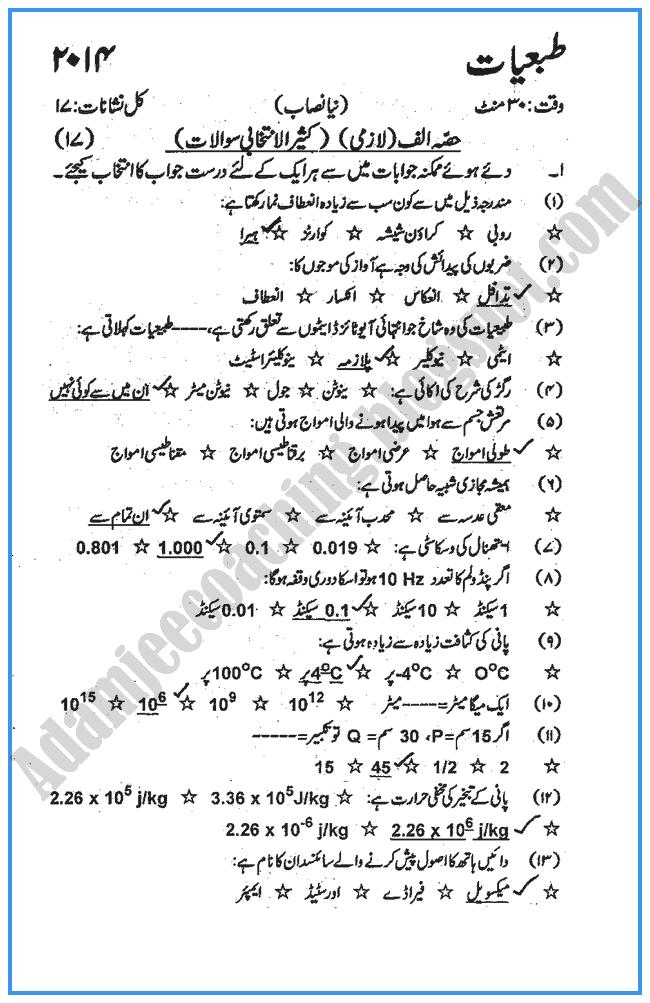 important urdu essays for class 10