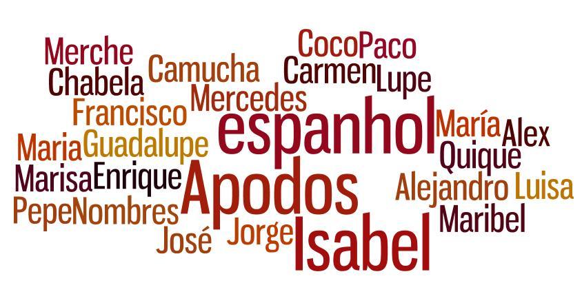 Apellidos populares en México