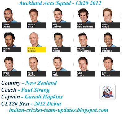 Auckland-Aces-Squad-CLT20-2012