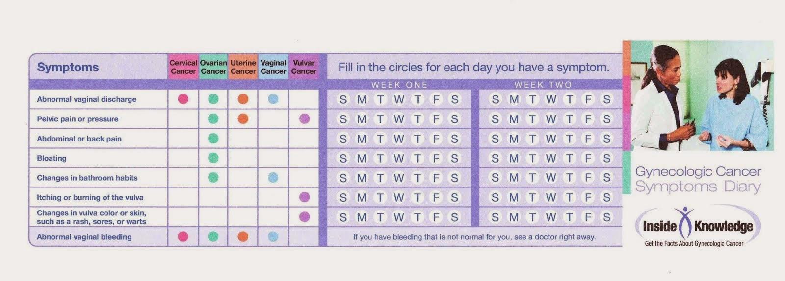 Symptom Diary Card