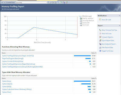Visual Studio 2010 Performance Results - .NET Memory Allocation
