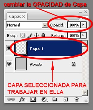 Las capas o layers en photoshop