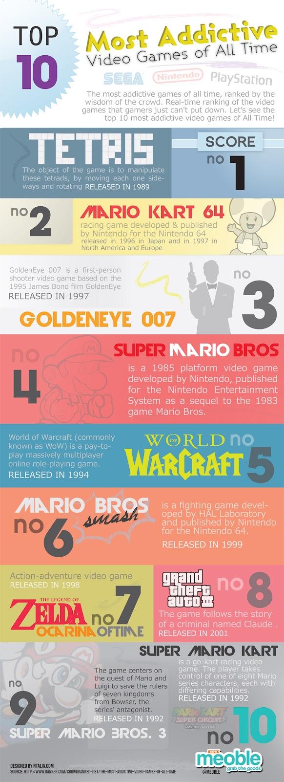 Los 10 video-juegos más adictivos de todos los tiempos