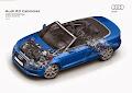 Audi A3 Cabrio