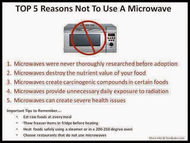 5 Reasons Why Microwave Oven Cooking Is Harming Your Health