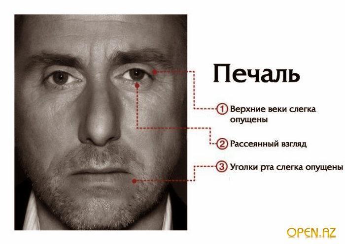 Мимика лица - грусть и печаль, психолог Пол Экман, психология мимики